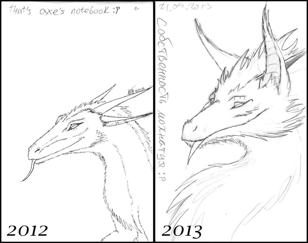 2012-2013 evolution of Axe by axe-ql