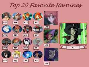 My Top 20 Favorite Heroines