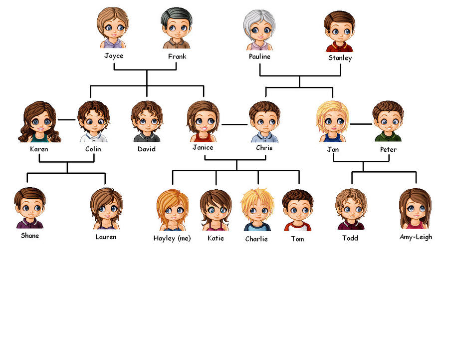 uchiha clan family tree - photo #18