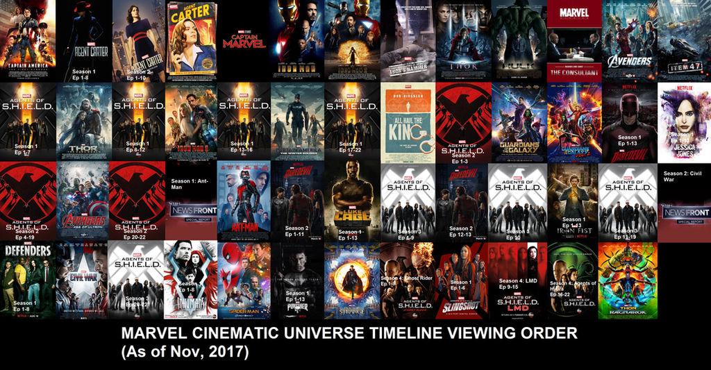 Kinofilme 2021 Liste
