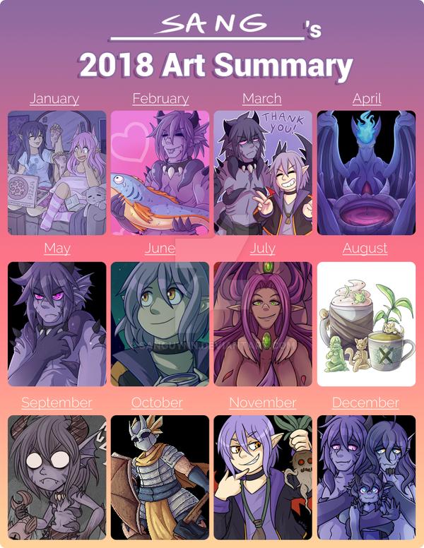 2018 Art Summary by Sanguynn
