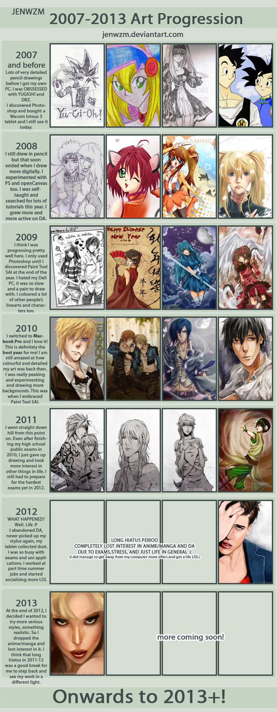 2007-2013 Improvement Meme by jenwzm