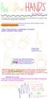 How to Draw Hands Tutorial: Fundamentals