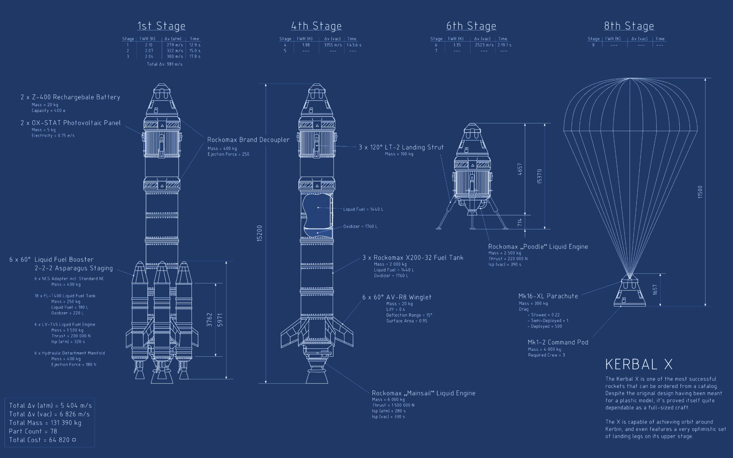 Kerbal x blueprint by smnbrnr on deviantart kerbal x blueprint by smnbrnr kerbal x blueprint by smnbrnr malvernweather Choice Image
