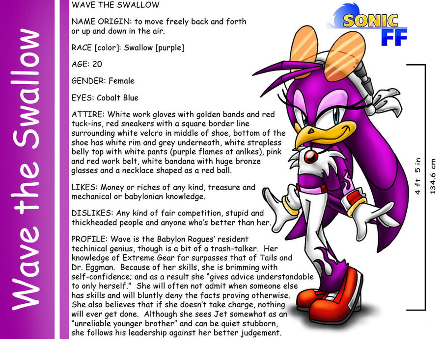 Jet The Hawk And Wave The Swallow Kids Wave the swallow by sonicffJet And Wave