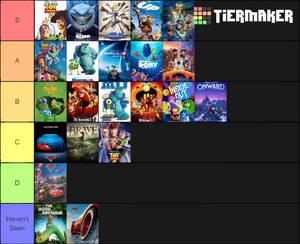 Pixar Tier List
