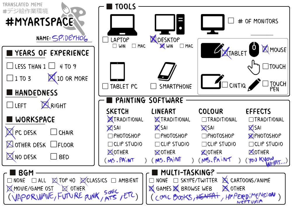 Myartspace INGLES by SpideyHog