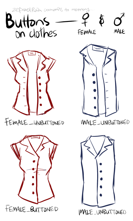 how to draw anime male clothes