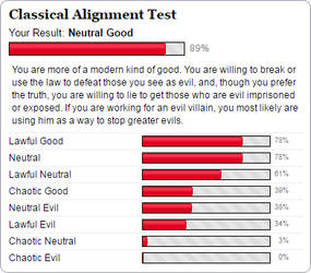 Alignment Test Results