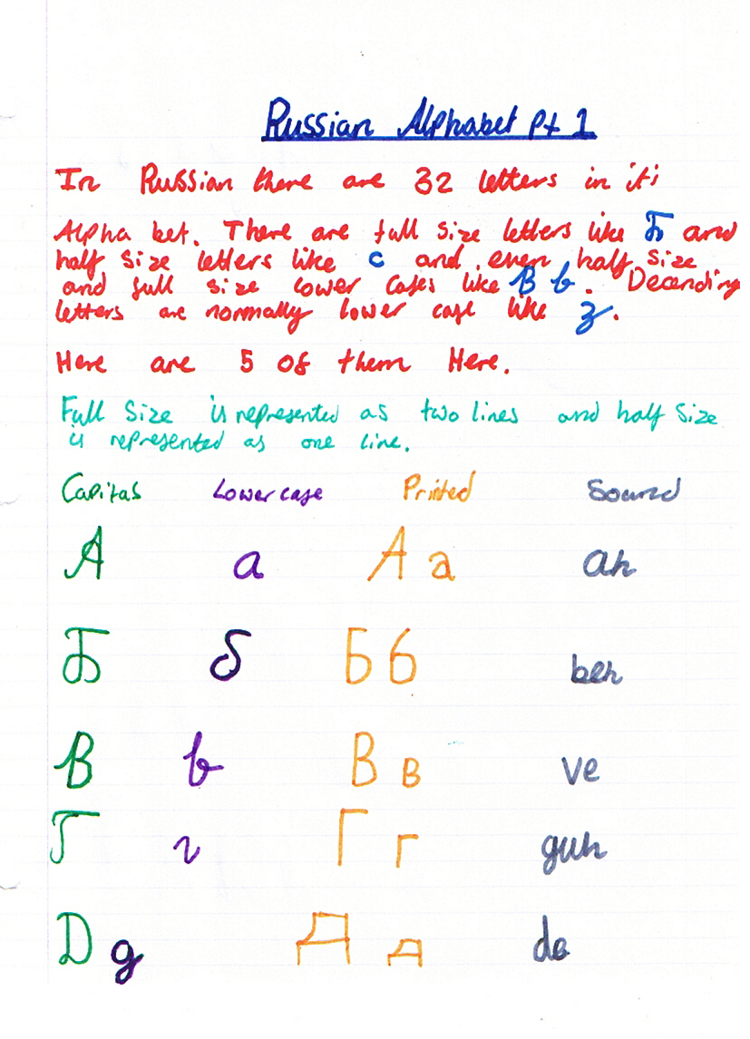 Part Russian Alphabet And 113