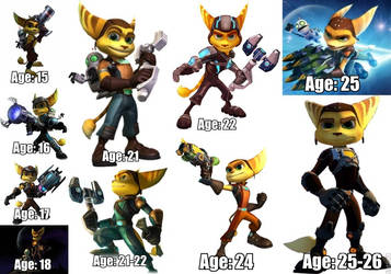 Ratchet's Ages by Infernox-Ratchet