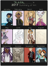 2017 art summary by Swagamemnon