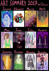 (one year late upload) MY ART SUMMARY OF 2017