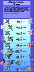 Death Evolution Braham reference by Oneiria-Fylakas