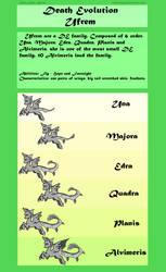 Death Evolution Ufrem reference by Oneiria-Fylakas