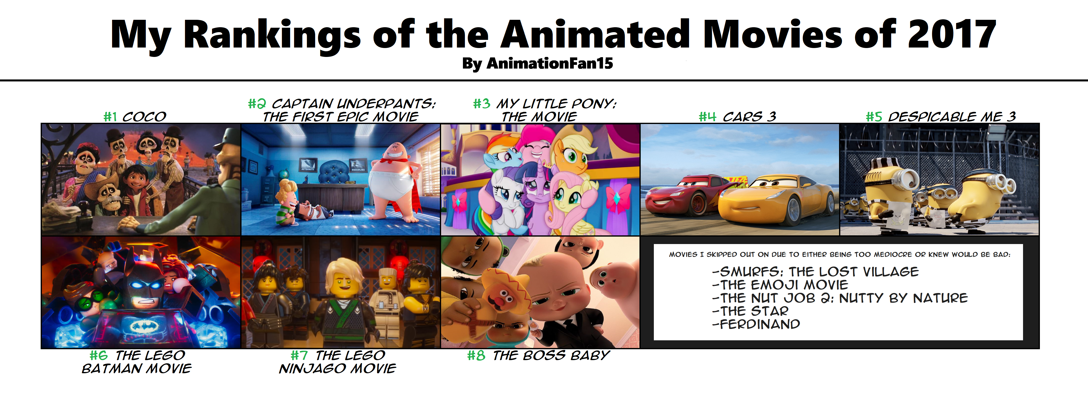 Number Of Animated Kids Movies Since