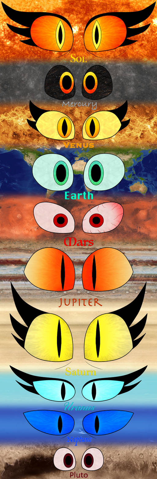 Eyes of our Solar System (REMAKE)