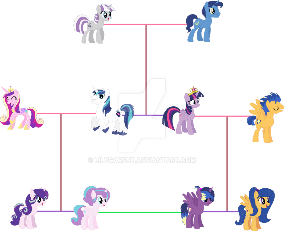 Twilight Sparkle Family Tree By Lilygarent On Deviantart