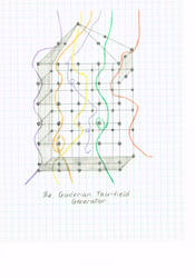 The Guderian Tau-field generator by imhilien