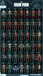 Iron man's suit MARK 1-42 by Bossen29