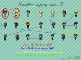 Homestuck Shipping Meme