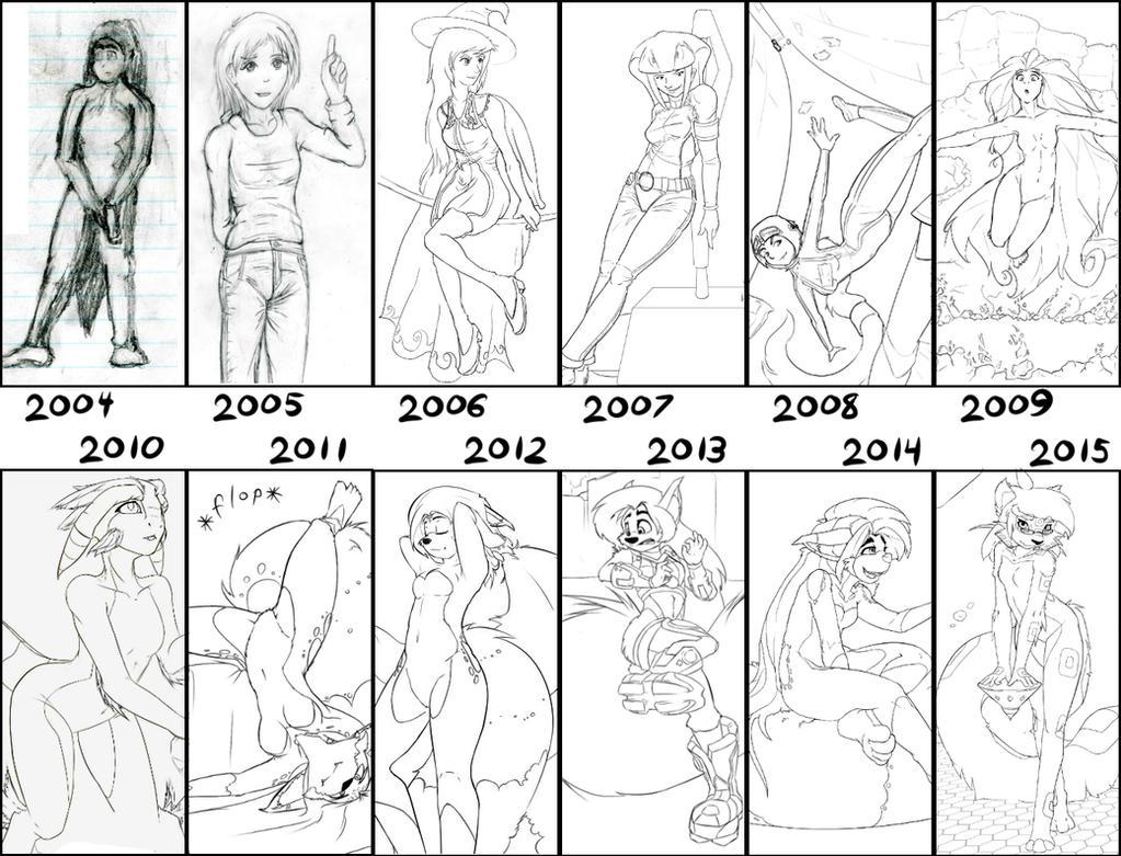 anyone can improve at drawing 2015 by moomanibe on deviantart