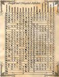 Book of Shadows: Alphabets