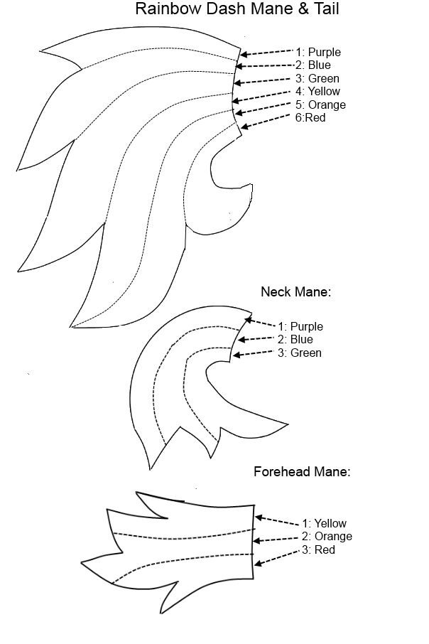 Rainbow dash mane tail pattern by special measures on for Rainbow dash cake template