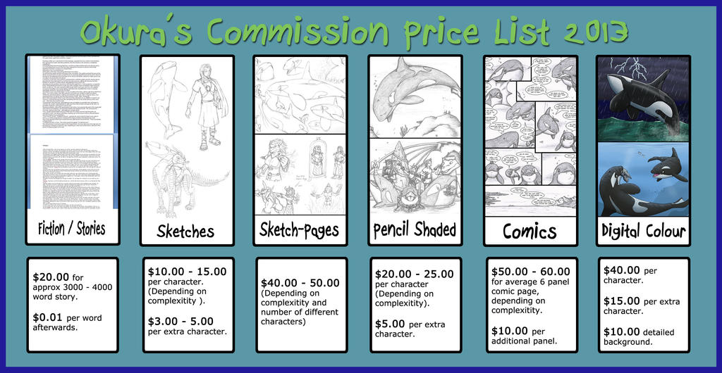 Commission Details 2013/14 by Okura