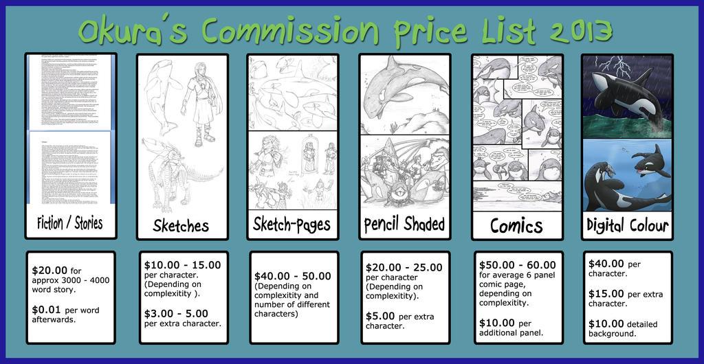 Commission Details 2013/14 by Okura