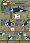 Parcel for SeaWorld