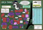Tank Mathamatics