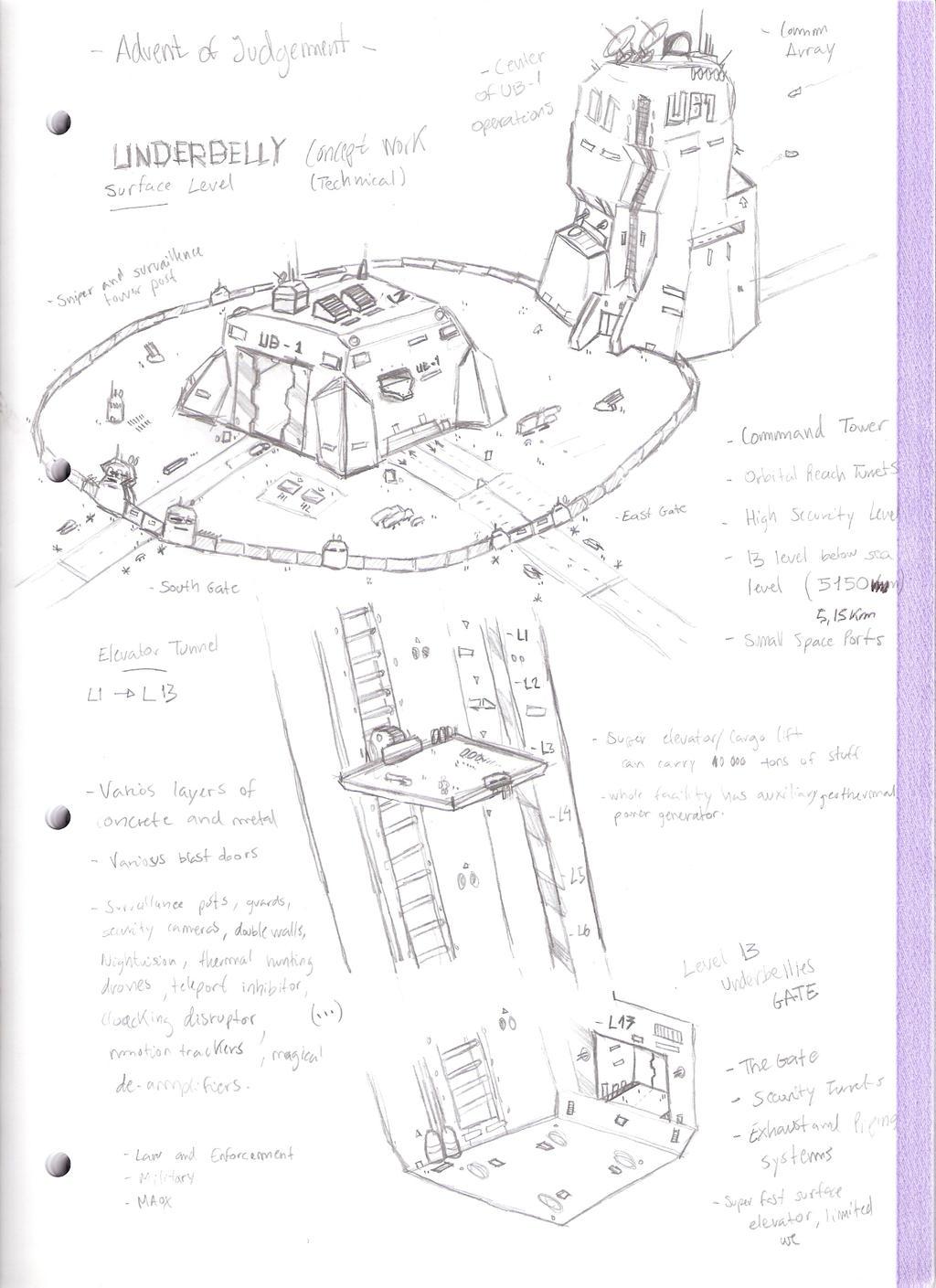 AoJ Concept 'Underbelly'