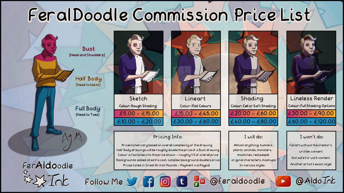 FeralDoodle Commission Prices by FeralDoodle