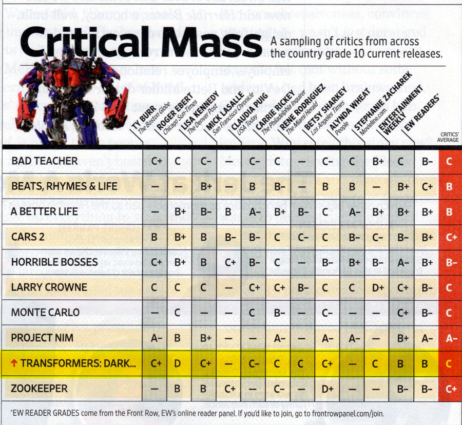 TF3 - Critical Mass by MNS-Prime-21