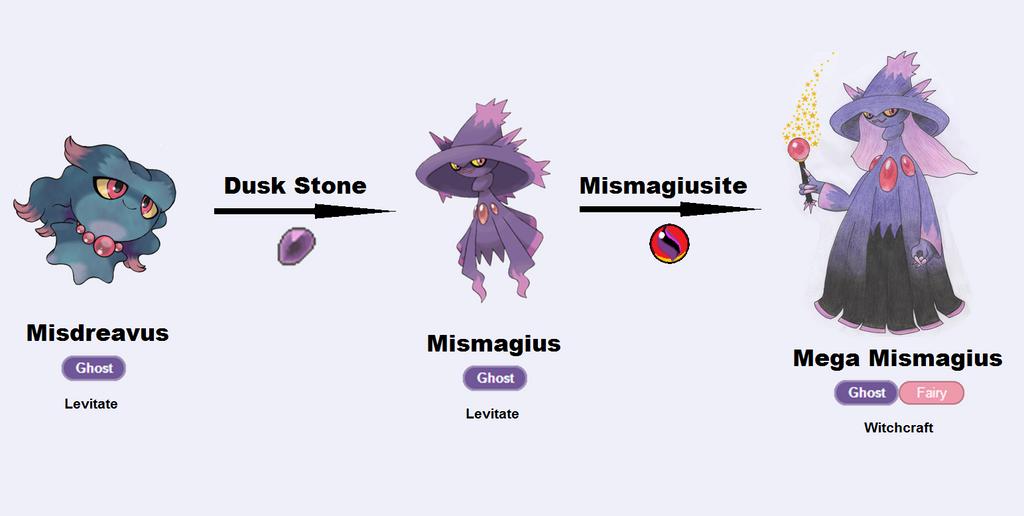 Mismagius mega evolution by cj1206 on deviantart - Pokemon xy mega evolution chart ...