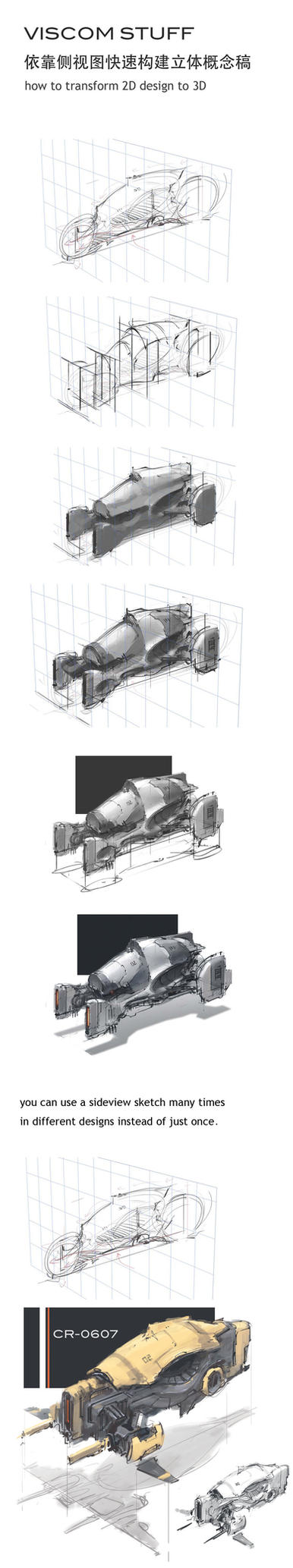 tutorial: how to transform 2D sketch to 3D by ProgV
