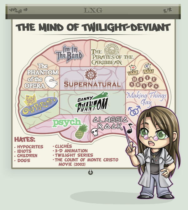 Twilight-Deviant's Profile Picture