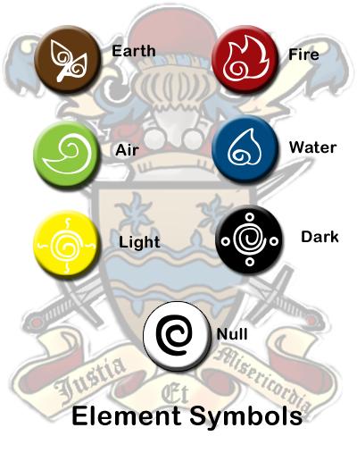 Koa Element Symbols By Dementedmonkey On Deviantart