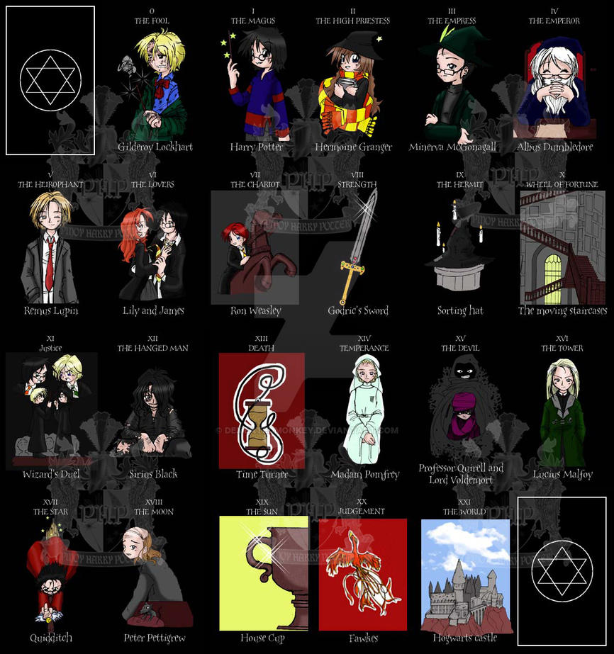 Tarot Set: Harry Potter Theme by dementedmonkey