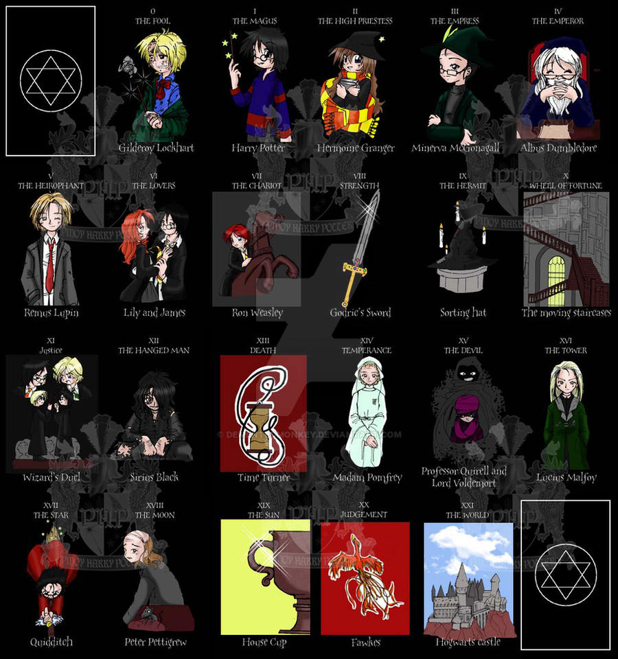 Tarot Set: Harry Potter Theme