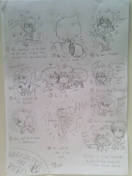 10 Anecdotes in drawing About Kero ! -OC-