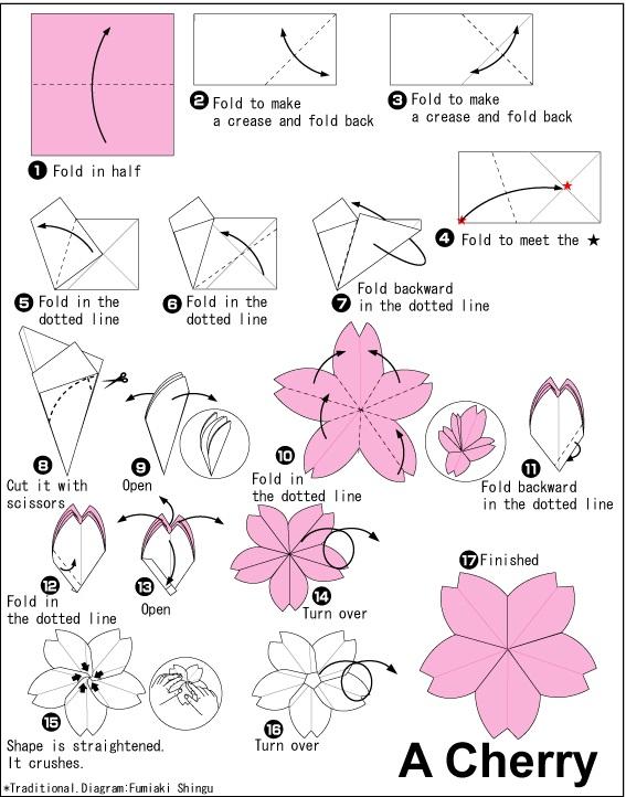 Sakura origami tutorial by dvryeanee on deviantart - Origami paper tutorial ...