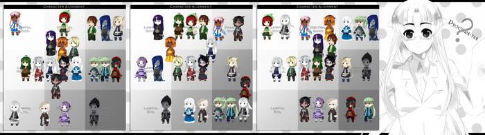 Nightingale: Character Alignment Charts by Pyocora-Tan