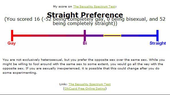 Test for gay bi or straight