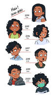 Hair Evolution 2020