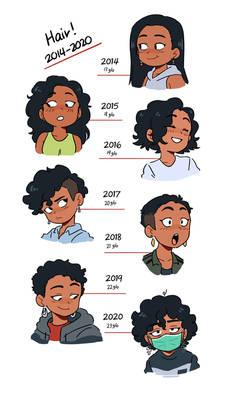 Hair Evolution 2020