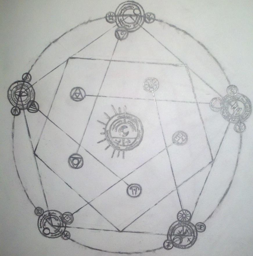 Reverse Transmutation Circle By Sol Sol On Deviantart