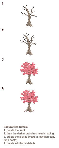 Sakura Tree Making Tutorial by Messymaru on DeviantArt