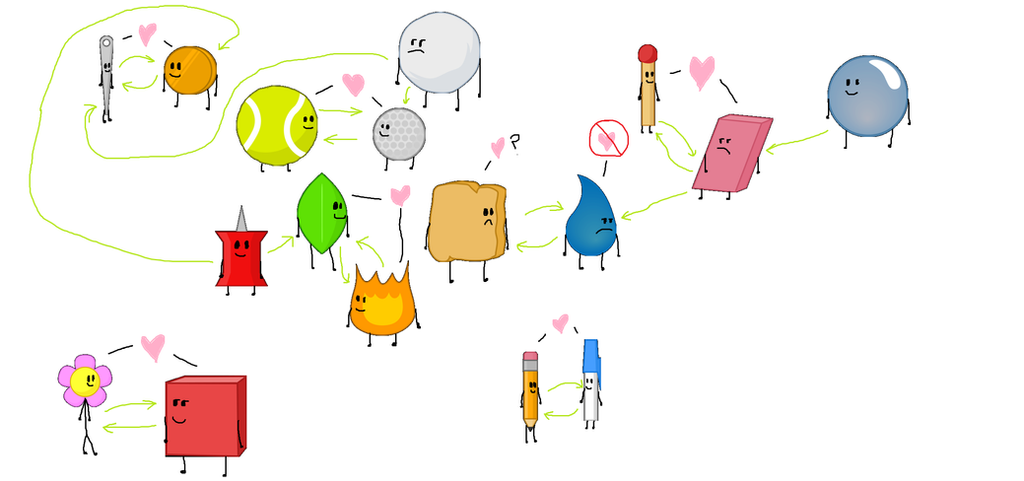 Bfdi Needle And Coiny